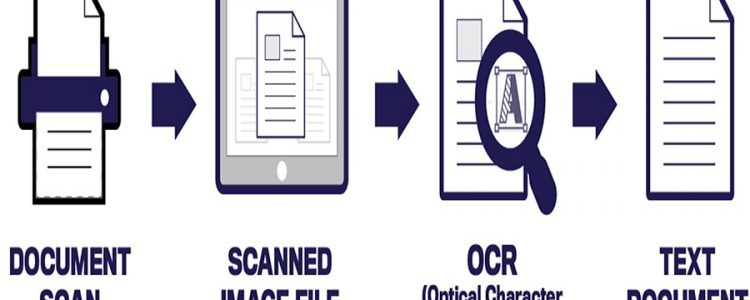 OCR: Reconhecimento Óptico de Caracteres